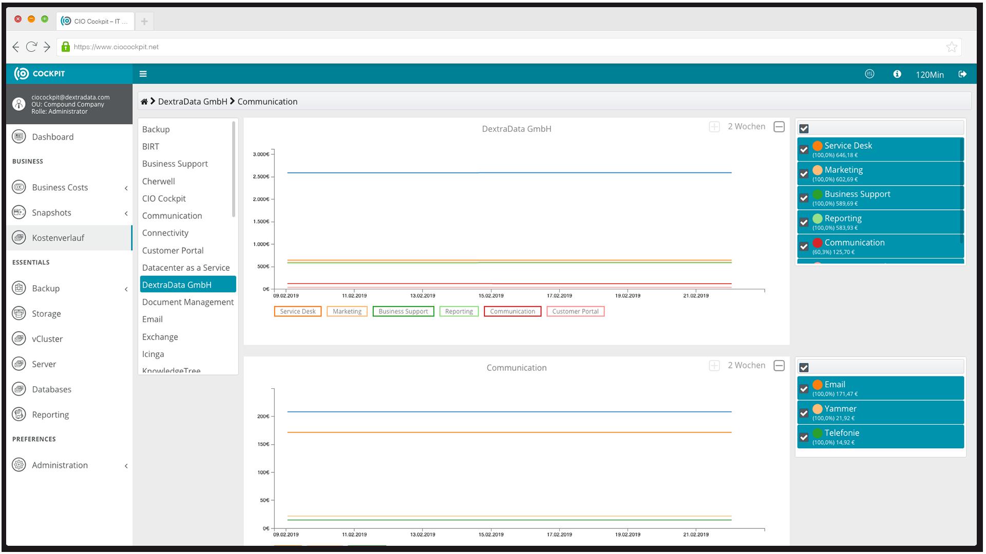 CIO Cockpit Business stellt leicht erfassbare, grafi sche Darstellungen zum zeitlichen Verlauf aller Kosten z.B. für Business Units, Services etc. bereit.