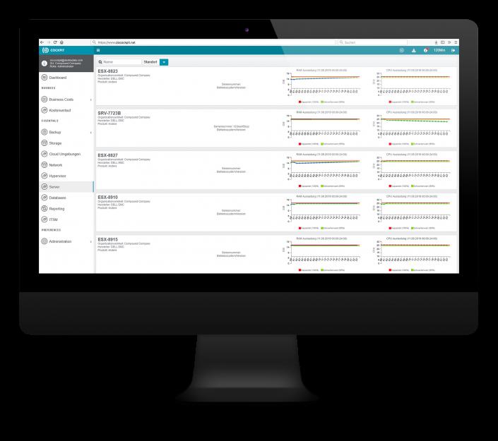 CIO Cockpit Essentials – Verwendete Server-Systeme im Überblick